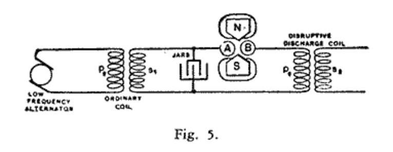 Ideal circuit for using magnetically quenched spark gap