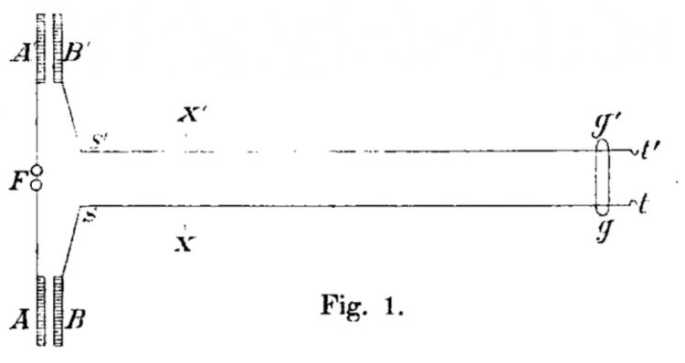 Orignal Lecher Lines schematic