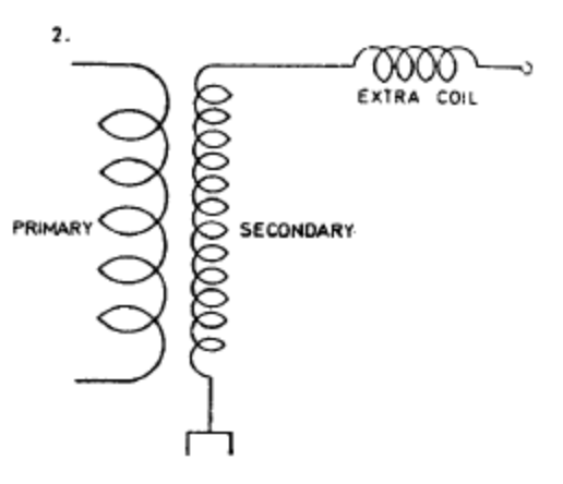 Extra Coil circuit diagram