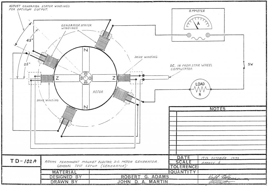 Adams Motor Generator Setup